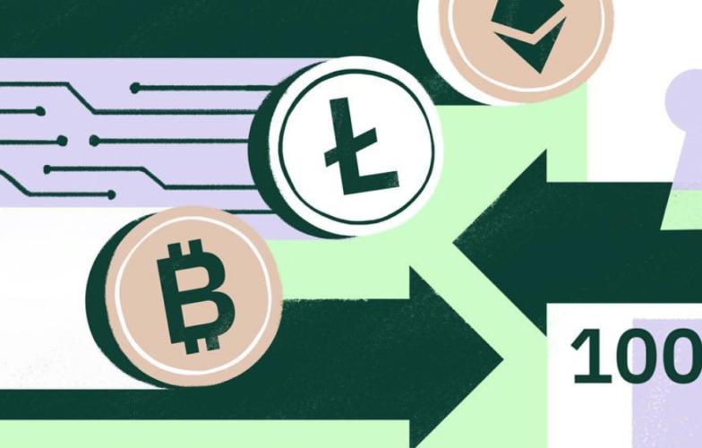 Wirex Blockchain